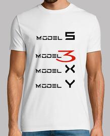 model S3XY