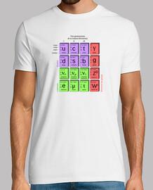 Modelo Estándar de partículas elemental