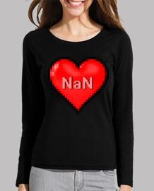 NaN (Not a Number) FE3