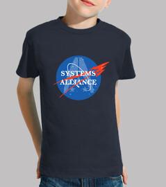 Normandy Aeronautics