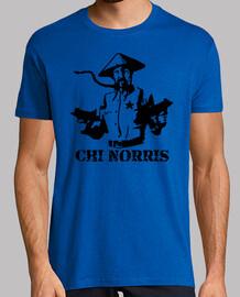 norris chi