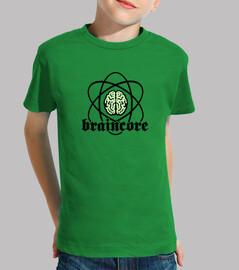 Núcleo Atómico Cerebro de Braincore