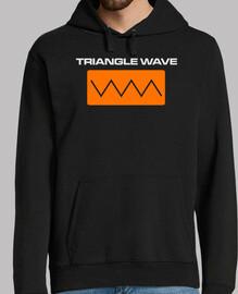onda triangolare