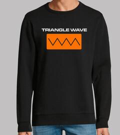 onda triangular