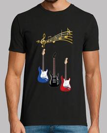 partitions musicales pour guitares élec