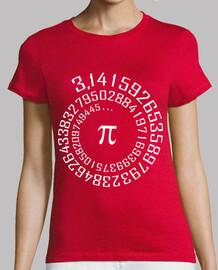 pi - la matematica