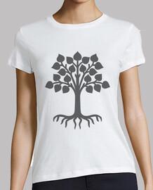Planta con raices