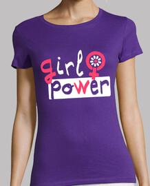 pouvoir des filles