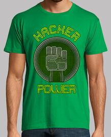 pouvoir hacker