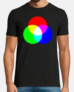 primarias de la camisa