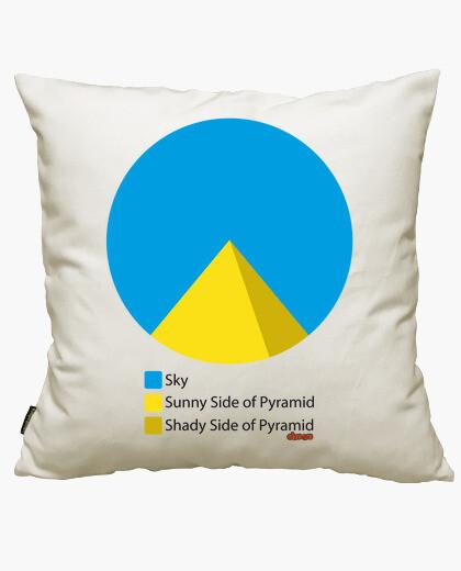 Funda cojín Pyramid