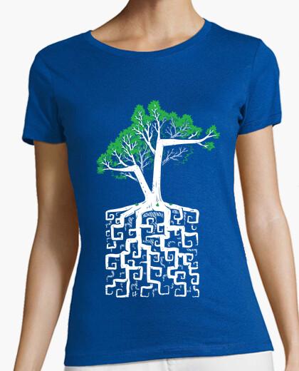Tee-shirt racine carrée - racine carrée