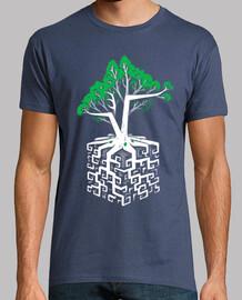 raíz cúbica