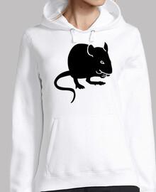 rata del ratón