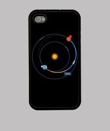 Raumkarten - Raumschiff Richtungen zum