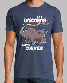Real unicorns