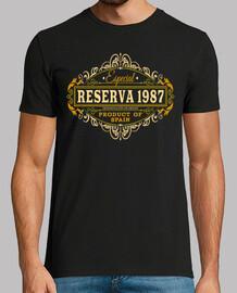 réserve 1987