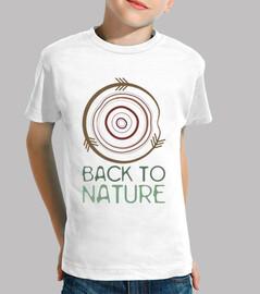 retour à la nature