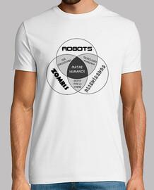 Robots, Zombis Y Alienígenas