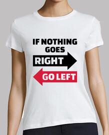 si nada va derecho, ve a la izquierda