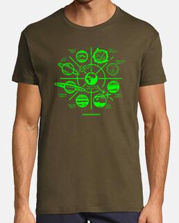 sistema solar hombre verde cam verde