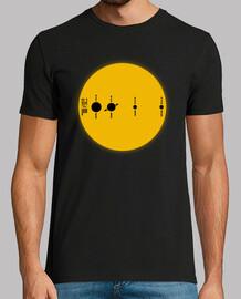 solaire taille réelle du système