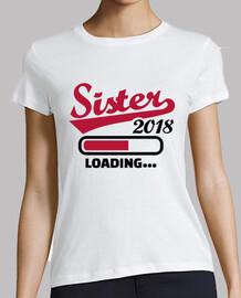 sorella 2018