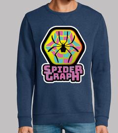 Spider graph 1