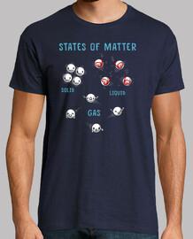 states of matt er
