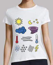 symboles météo / météo