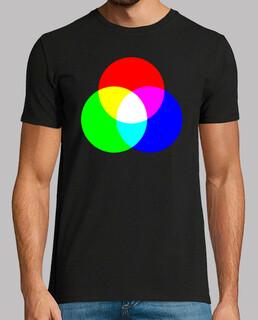 tee shirt colori primari