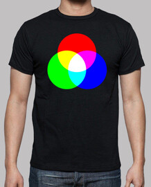 Tee shirt Couleurs Primaires