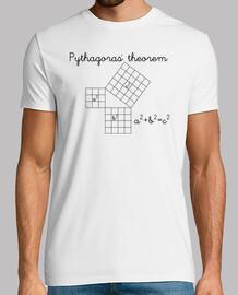 Teorema de Pitágonas (negro)