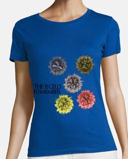 The B-cells Remember clara MMC