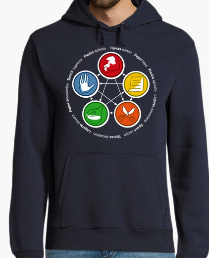 The big bang theory: rock, paper, scisso hoodie