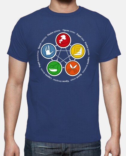 the big bang theory. rock, paper, scissors, lizard, spock