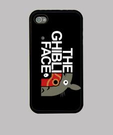 The Ghibli Face