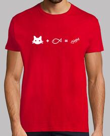 thématique sur les chats