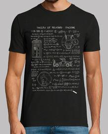 theory of relatività