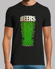 Tipos de cerveza, dia de San Patricio