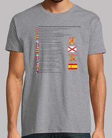 Universidades creadas por España allende los mares