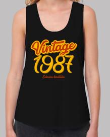 Vintage 1987, 33 años