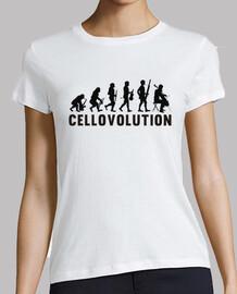 violoncello evolution