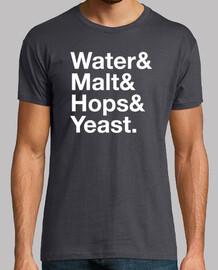 Water&Malt&Hops&Yeast