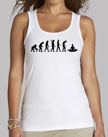 yoga-evolution
